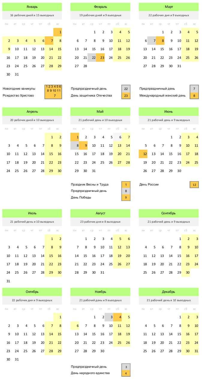 количество выходных и праздничных дней в календаре на 2017 год
