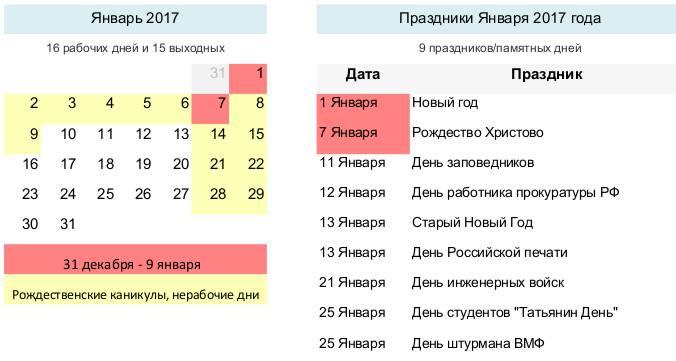Имена по православному календарю по месяцу