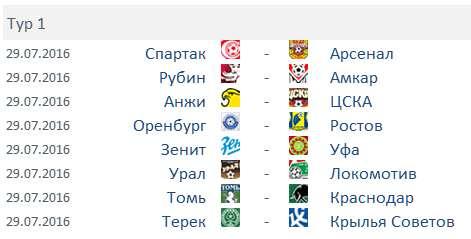 Календарь матчей ЧМ в виде таблицы
